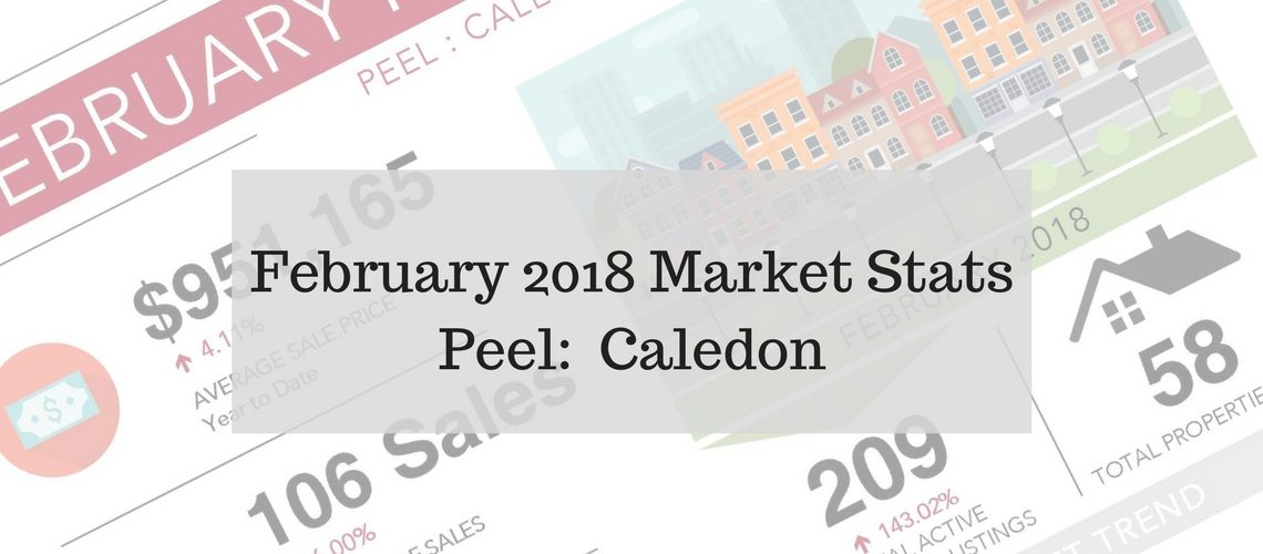 Feb 2018 Caledon Market Stats from Jeff Belisowski