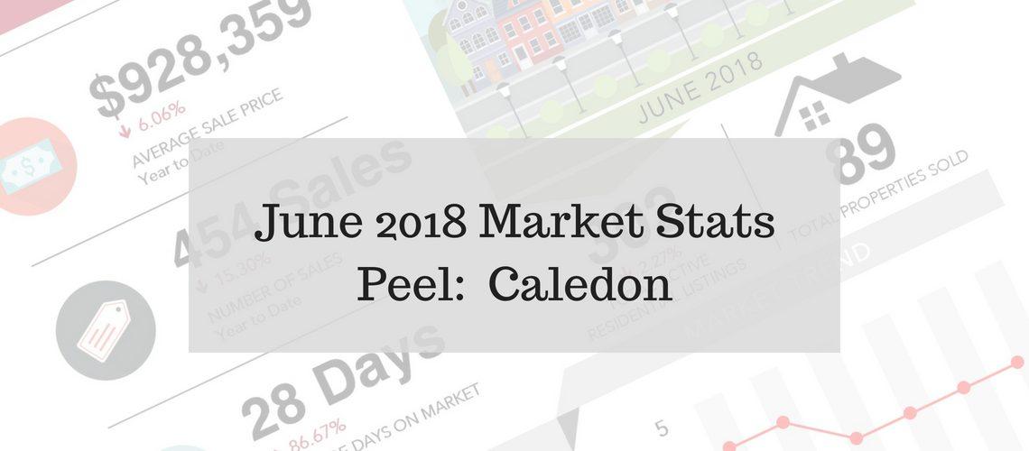 June 2018 Market Stats for Peel: Caledon