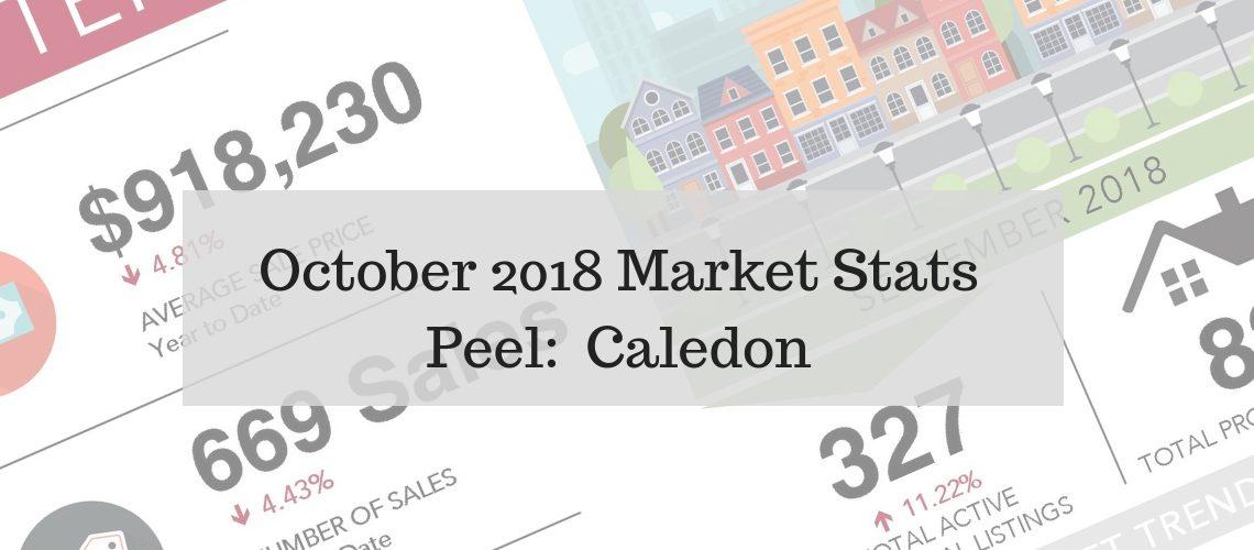 Housing Market Stats for Peel - Caledon October 2018