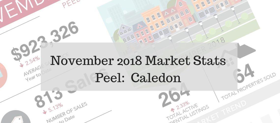 BLOG - Housing Market Stats for Peel - Caledon Nov 2018