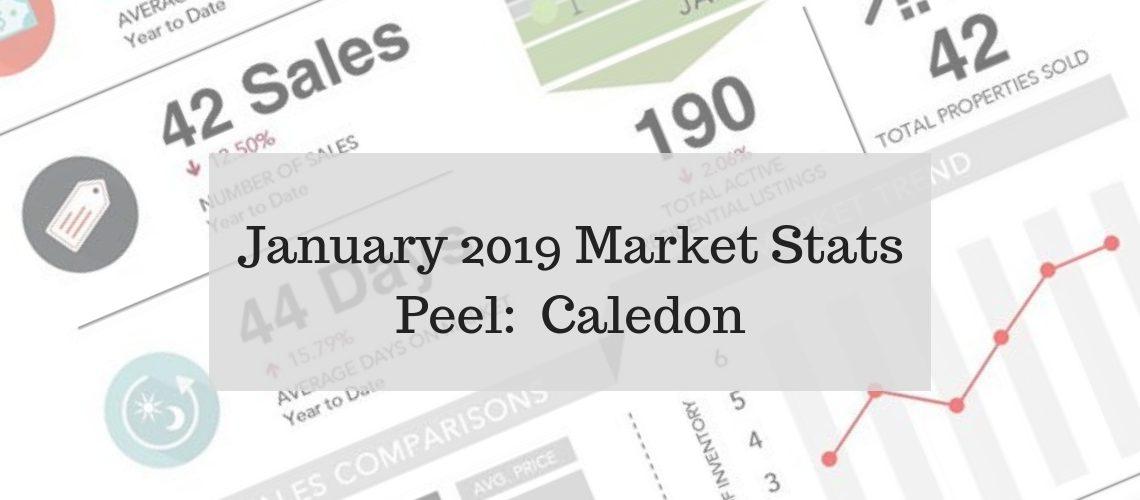 January 2019 Market Stats for Caledon