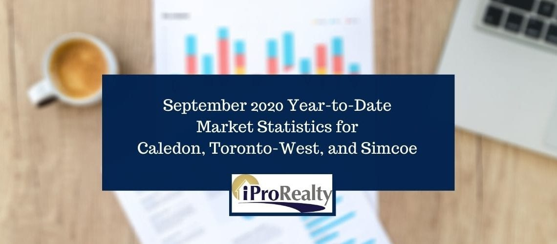 Graph showing market statistics for housing market for Caledon, Ontario
